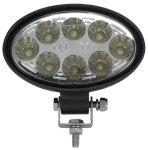 allpa LED Dek- & Zalinglicht  8-30V  LED 8x 3W  Aluminium huis ( Ø108mm ) met verstelbare RVS-montag